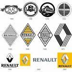 Evolución de los logotipos